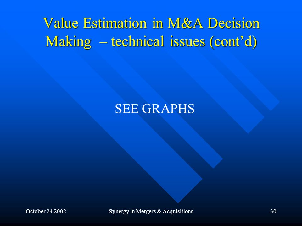 October 24 2002Synergy in Mergers & Acquisitions30 Value Estimation in M&A Decision Making – technical issues (cont'd) SEE GRAPHS