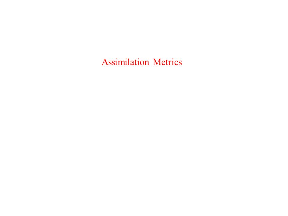Assimilation Metrics
