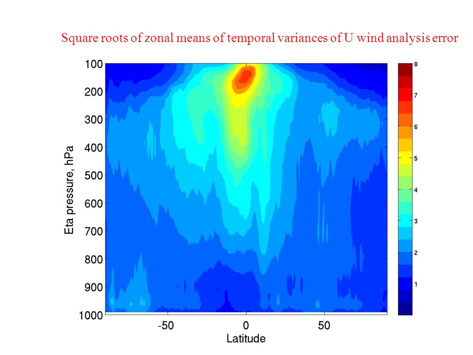Square roots of zonal means of temporal variances of U wind analysis error