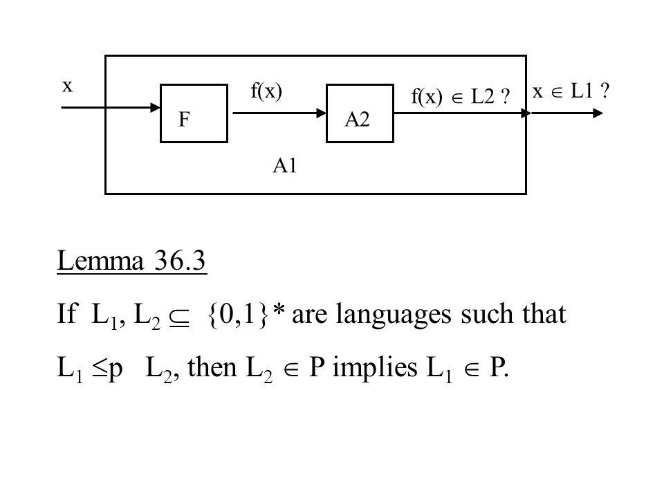 FA2 A1 x f(x) f(x)  L2 . x  L1 .