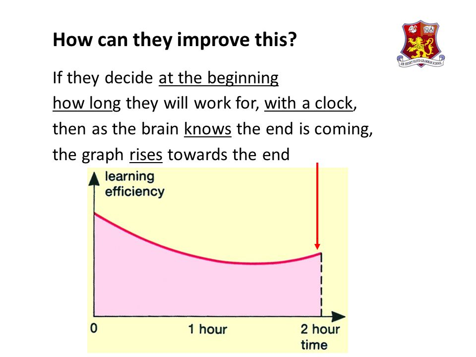 How can they improve this? If they decide at the beginning how long they will work for, with a clock, then as the brain knows the end is coming, the g