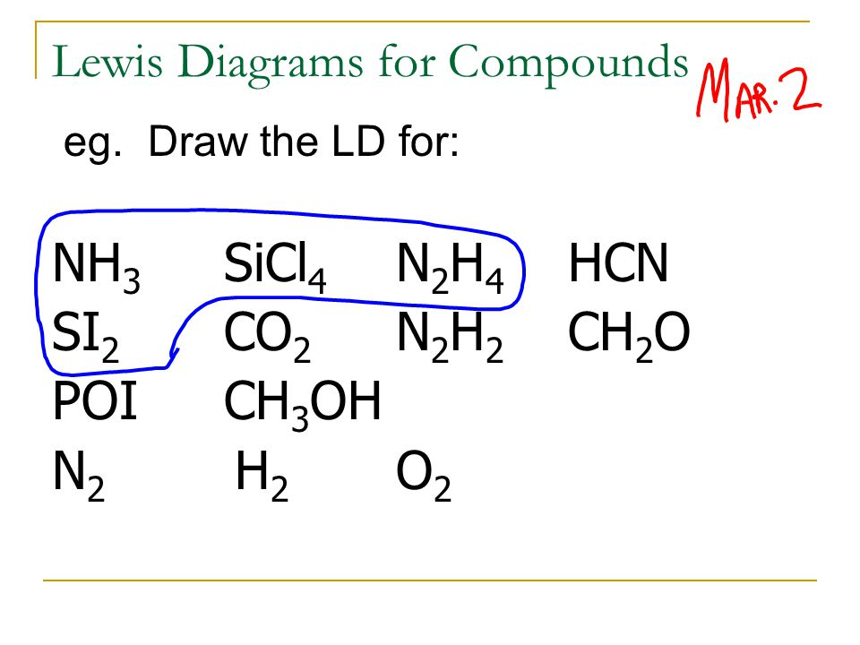 Lewis Diagrams for Compounds eg. Draw the LD for: NH 3 SiCl 4 N 2 H 4 HCN SI 2 CO 2 N 2 H 2 CH 2 O POICH 3 OH N 2 H 2 O 2