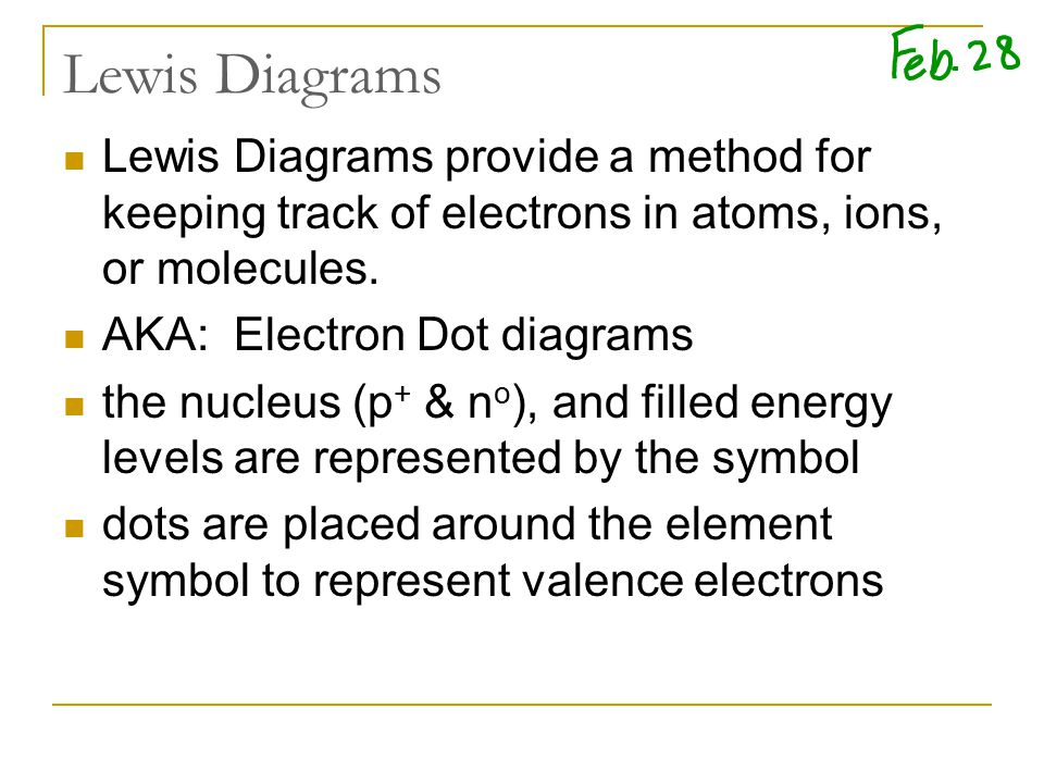 Lewis Diagrams Lewis Diagrams provide a method for keeping track of electrons in atoms, ions, or molecules. AKA: Electron Dot diagrams the nucleus (p
