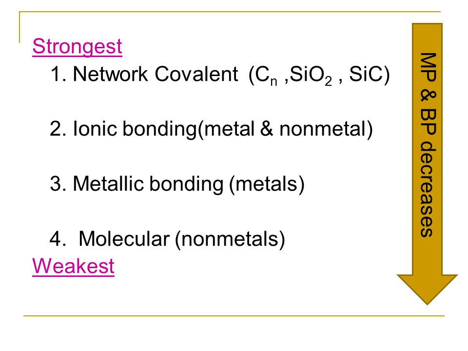 Strongest 1. Network Covalent (C n,SiO 2, SiC) 2. Ionic bonding(metal & nonmetal) 3. Metallic bonding (metals) 4. Molecular (nonmetals) Weakest MP & B