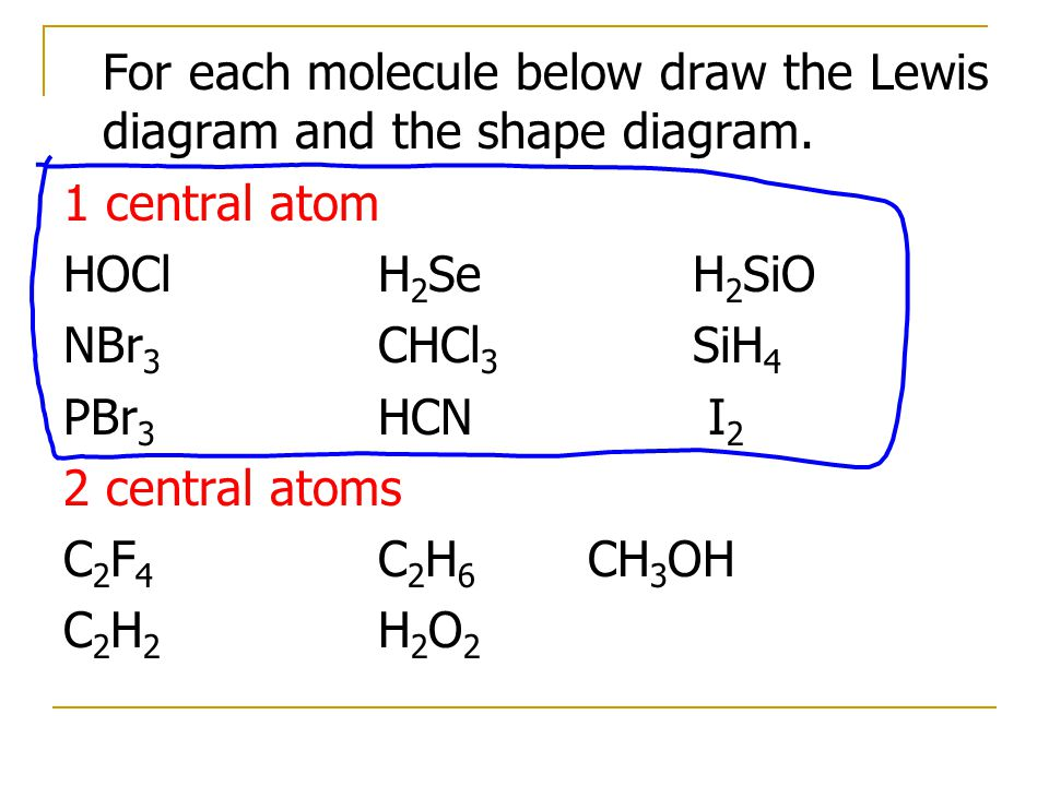 For each molecule below draw the Lewis diagram and the shape diagram. 1 central atom HOClH 2 SeH 2 SiO NBr 3 CHCl 3 SiH 4 PBr 3 HCN I 2 2 central atom