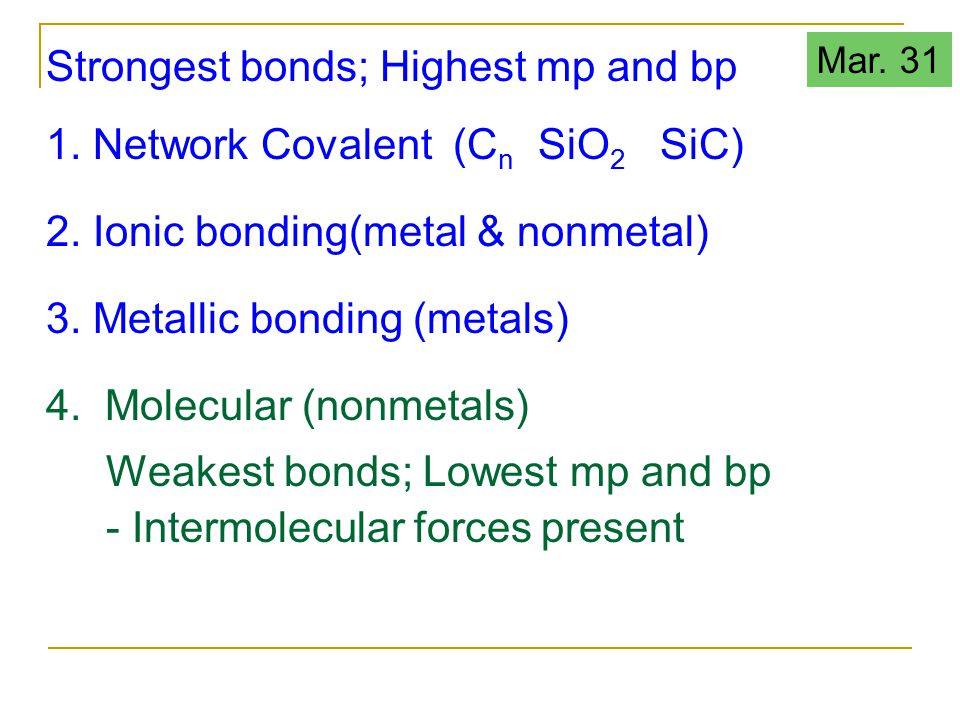 Strongest bonds; Highest mp and bp 1. Network Covalent (C n SiO 2 SiC) 2. Ionic bonding(metal & nonmetal) 3. Metallic bonding (metals) 4. Molecular (n