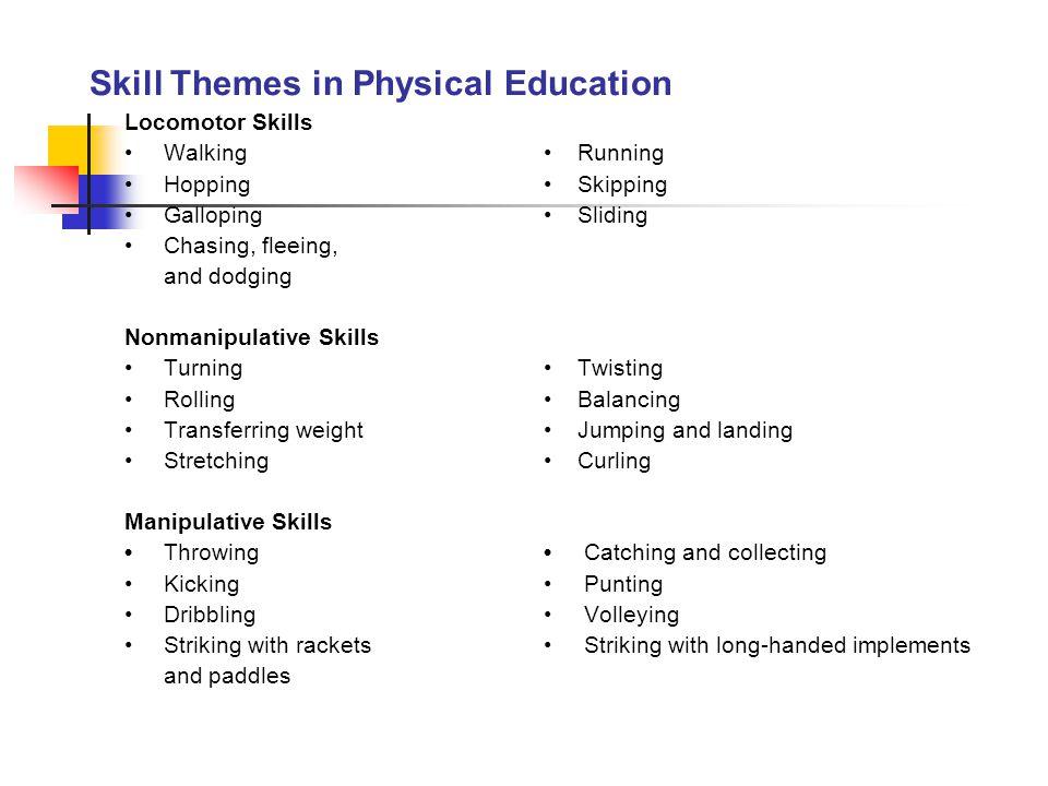 Skill Themes in Physical Education Locomotor Skills Walking Running Hopping Skipping Galloping Sliding Chasing, fleeing, and dodging Nonmanipulative S