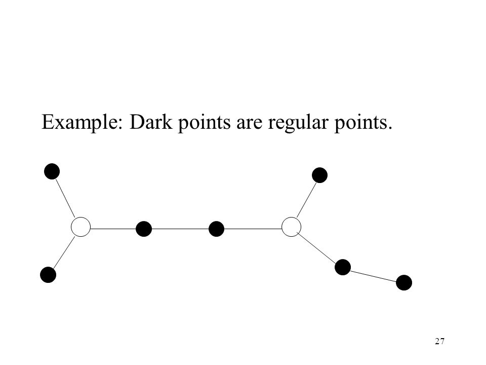 27 Example: Dark points are regular points.