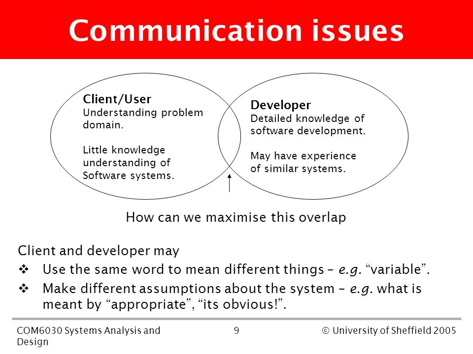 9COM6030 Systems Analysis and Design © University of Sheffield 2005 Communication issues Client and developer may  Use the same word to mean differen