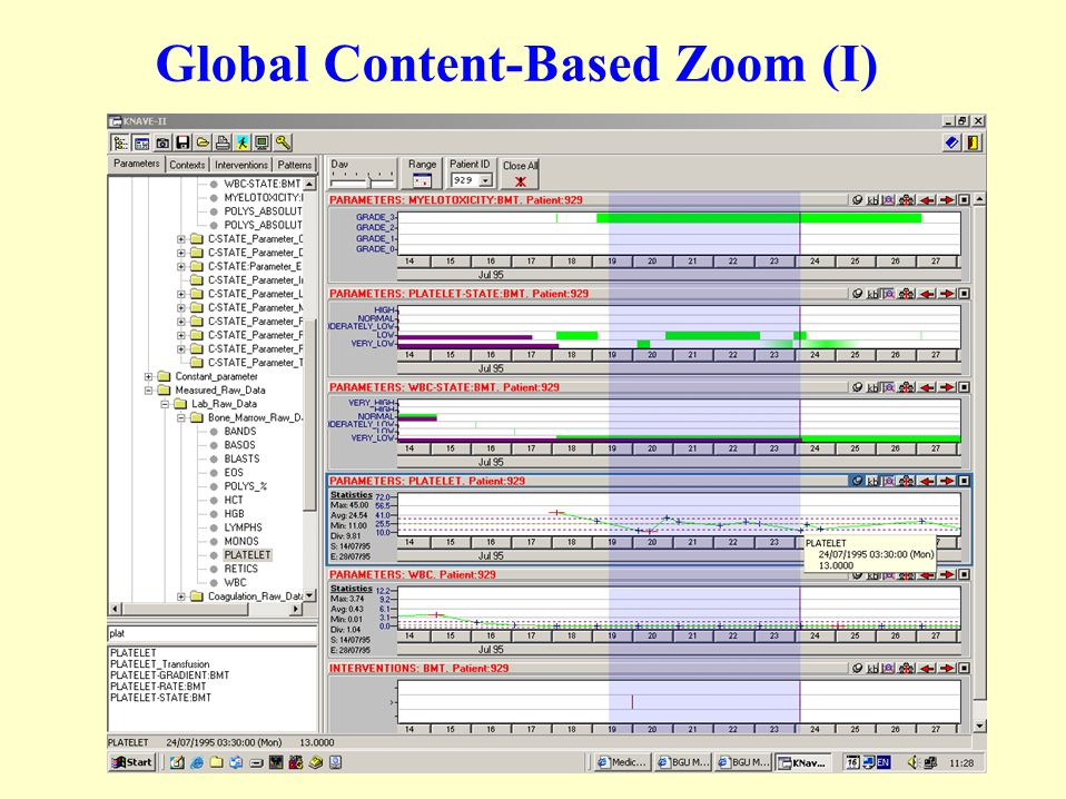Global Calendar-Based Zoom