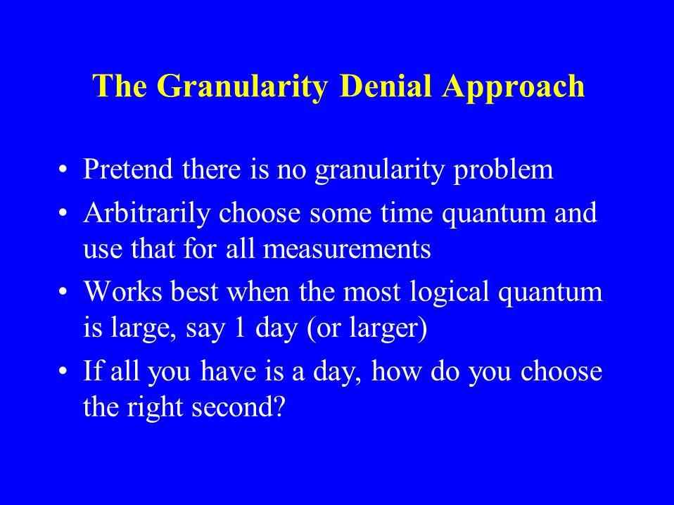 Global Temporal-Granule Zoom (I)