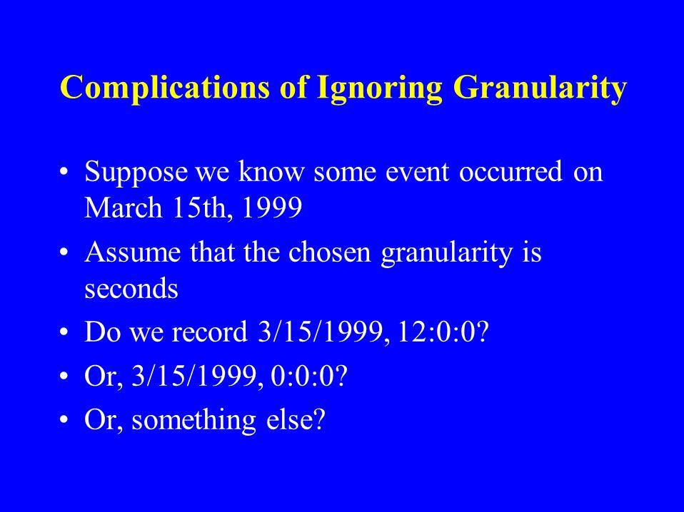 Global Temporal-Granule Zoom (II)