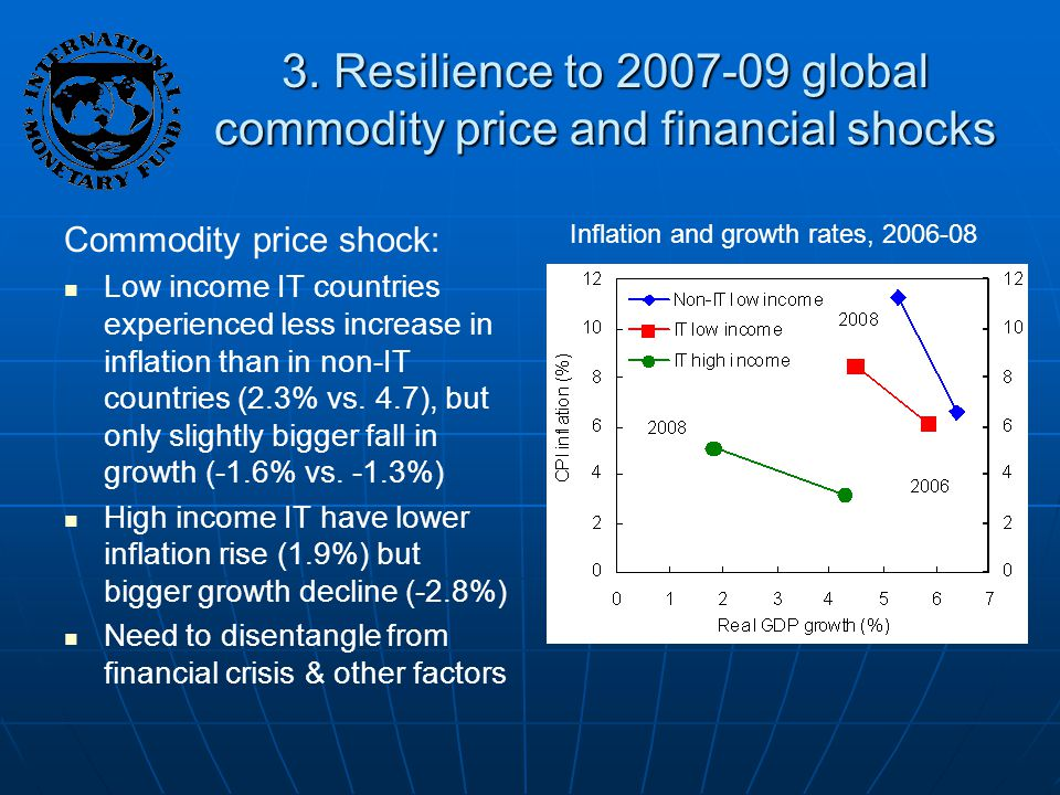 3. Resilience to 2007-09 global commodity price and financial shocks Commodity price shock: Low income IT countries experienced less increase in infla