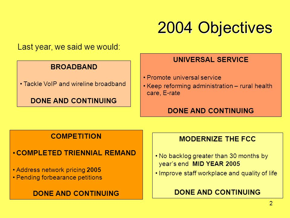 2 2004 Objectives BROADBAND Tackle VoIP and wireline broadband DONE AND CONTINUING COMPETITION COMPLETED TRIENNIAL REMAND Address network pricing 2005 Pending forbearance petitions DONE AND CONTINUING UNIVERSAL SERVICE Promote universal service Keep reforming administration – rural health care, E-rate DONE AND CONTINUING MODERNIZE THE FCC No backlog greater than 30 months by year's end MID YEAR 2005 Improve staff workplace and quality of life DONE AND CONTINUING Last year, we said we would: