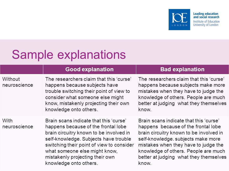 Sample explanations Good explanationBad explanation Without neuroscience The researchers claim that this 'curse' happens because subjects have trouble