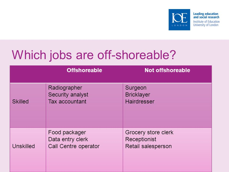 Which jobs are off-shoreable?