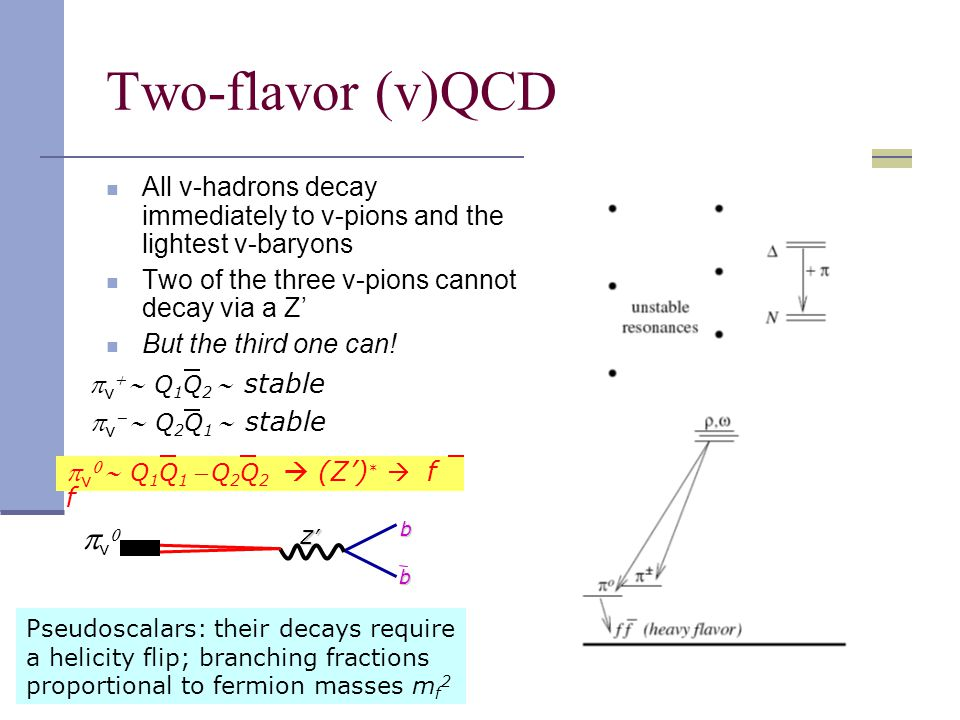 Two-flavor (v)QCD All v-hadrons decay immediately to v-pions and the lightest v-baryons Two of the three v-pions cannot decay via a Z' But the third one can.