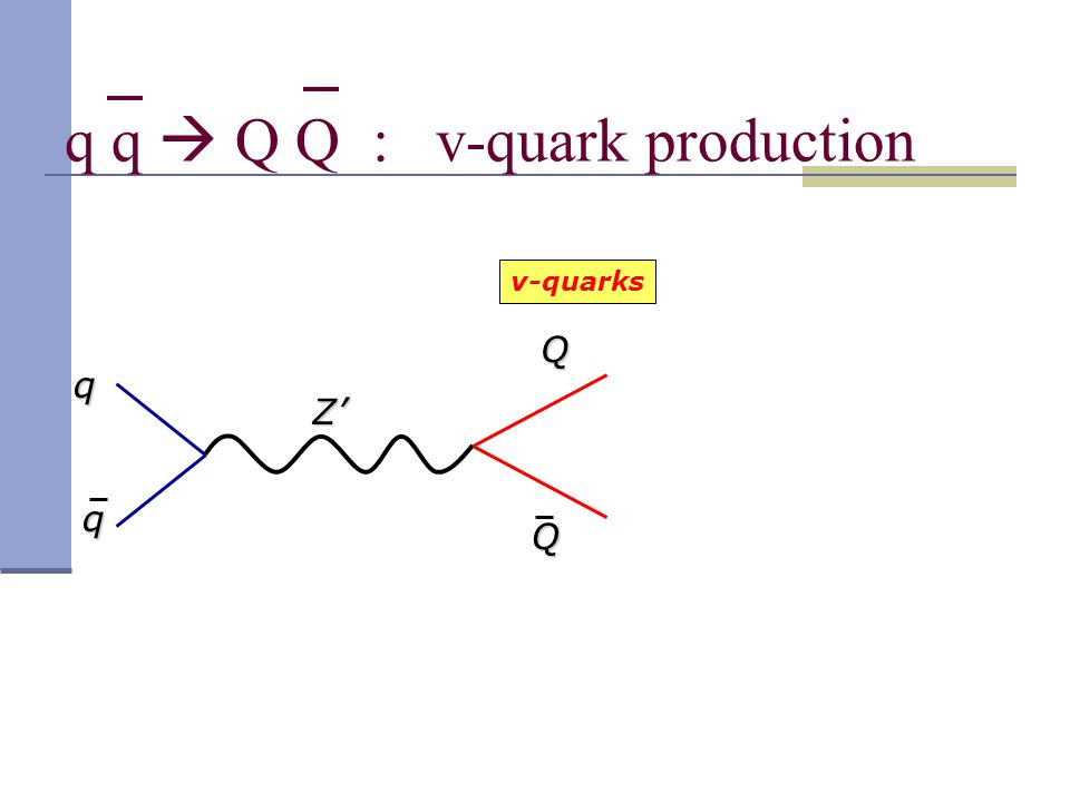 q q  Q Q : v-quark production q q Q Q Z' v-quarks