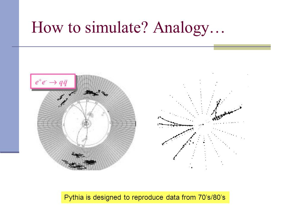 How to simulate? Analogy… Pythia is designed to reproduce data from 70's/80's