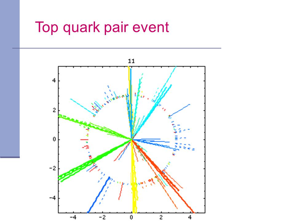 Top quark pair event