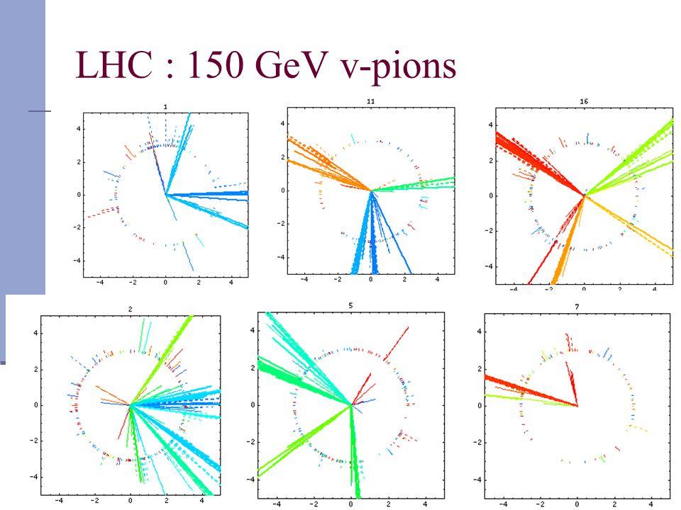 LHC : 150 GeV v-pions