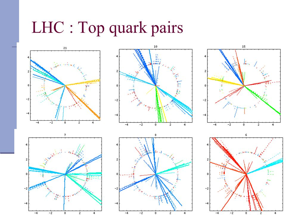 LHC : Top quark pairs