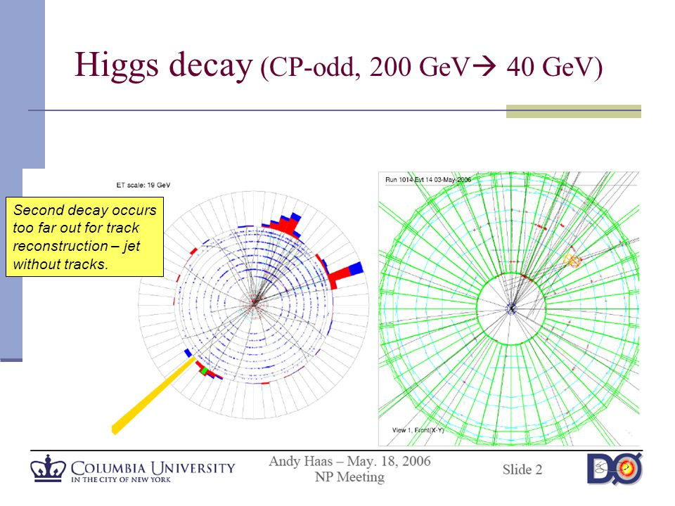 Higgs decay (CP-odd, 200 GeV  40 GeV) Second decay occurs too far out for track reconstruction – jet without tracks.