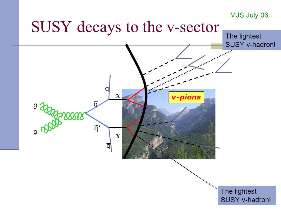SUSY decays to the v-sector g g q ~ q* ~ q q   _ v-pions The lightest SUSY v-hadron.