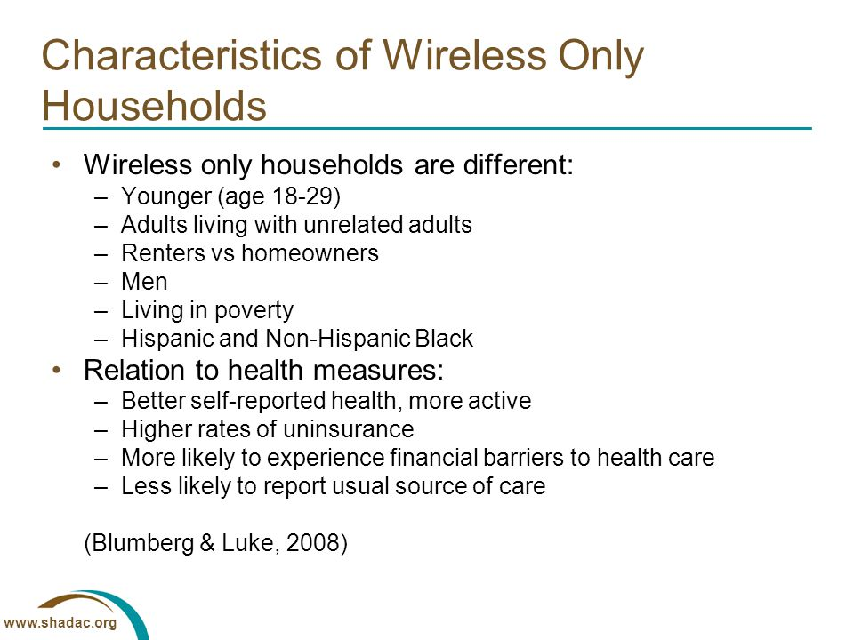 www.shadac.org Characteristics of Wireless Only Households Wireless only households are different: –Younger (age 18-29) –Adults living with unrelated adults –Renters vs homeowners –Men –Living in poverty –Hispanic and Non-Hispanic Black Relation to health measures: –Better self-reported health, more active –Higher rates of uninsurance –More likely to experience financial barriers to health care –Less likely to report usual source of care (Blumberg & Luke, 2008)