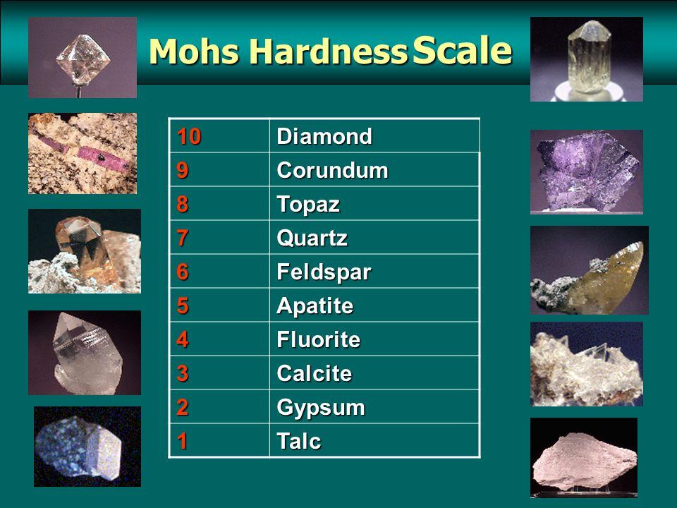 10Diamond9Corundum 8Topaz 7Quartz 6Feldspar 5Apatite 4Fluorite 3Calcite 2Gypsum 1Talc Mohs Hardness Scale