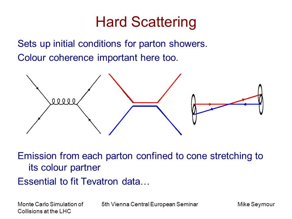 Monte Carlo Simulation of Collisions at the LHC 5th Vienna Central European SeminarMike Seymour Hard Scattering Sets up initial conditions for parton showers.