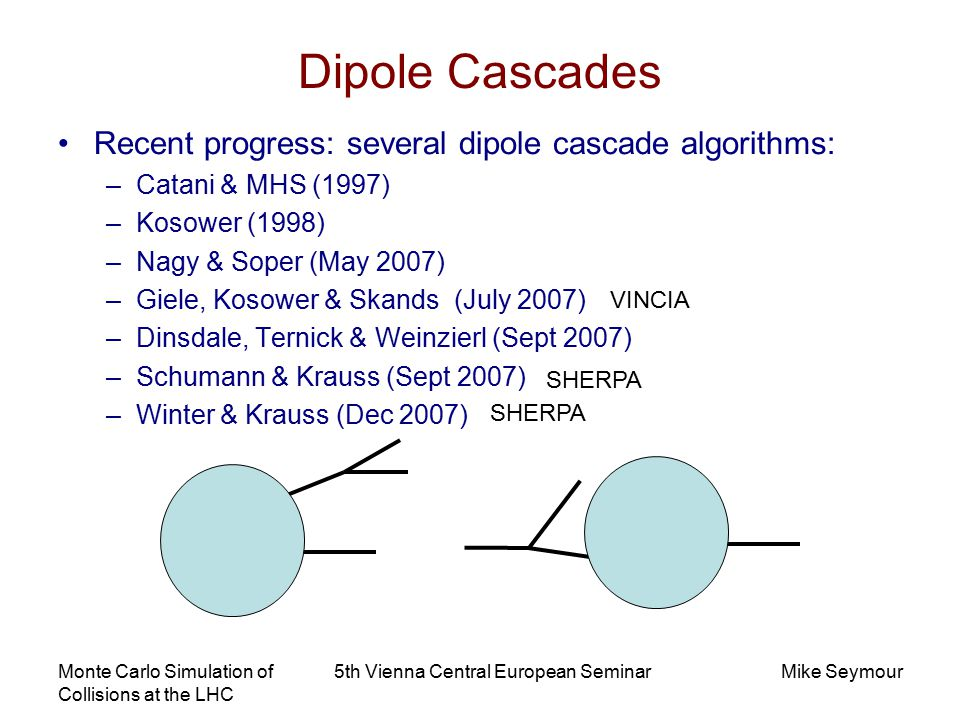Monte Carlo Simulation of Collisions at the LHC 5th Vienna Central European SeminarMike Seymour Dipole Cascades Recent progress: several dipole cascade algorithms: –Catani & MHS (1997) –Kosower (1998) –Nagy & Soper (May 2007) –Giele, Kosower & Skands (July 2007) –Dinsdale, Ternick & Weinzierl (Sept 2007) –Schumann & Krauss (Sept 2007) –Winter & Krauss (Dec 2007) VINCIA SHERPA