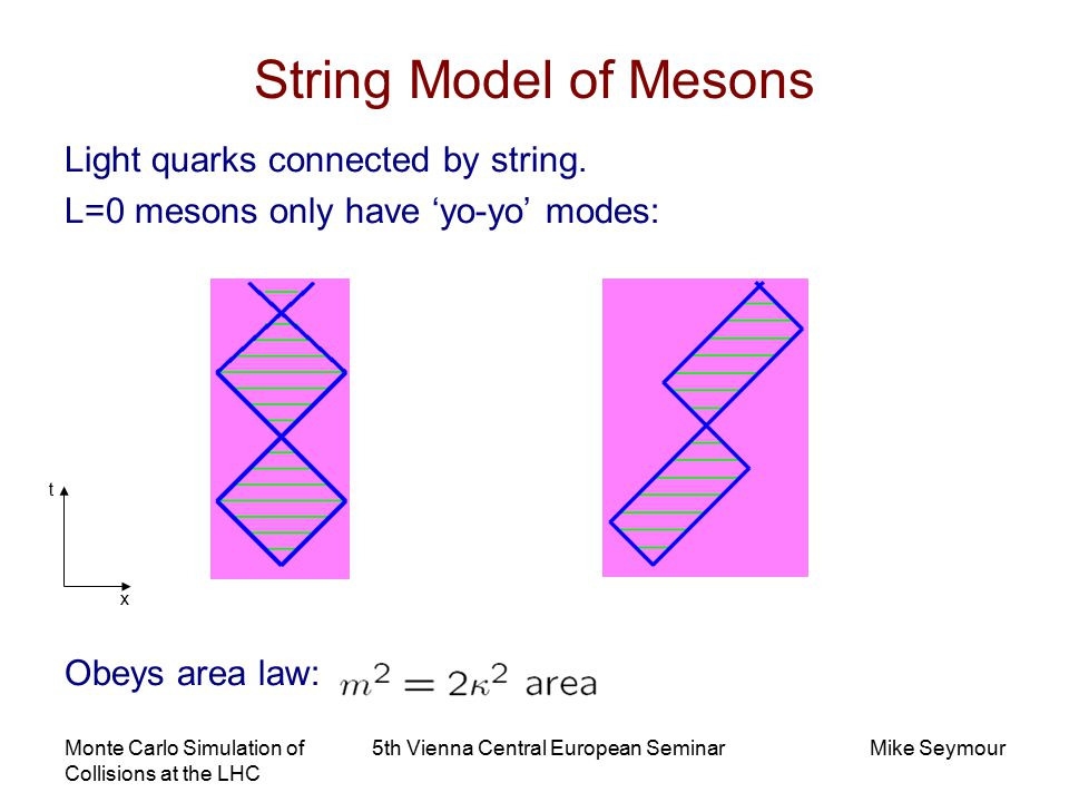 Monte Carlo Simulation of Collisions at the LHC 5th Vienna Central European SeminarMike Seymour Light quarks connected by string.