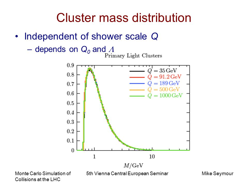 Monte Carlo Simulation of Collisions at the LHC 5th Vienna Central European SeminarMike Seymour Cluster mass distribution Independent of shower scale Q –depends on Q 0 and 