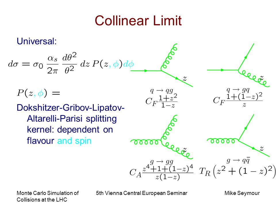 Monte Carlo Simulation of Collisions at the LHC 5th Vienna Central European SeminarMike Seymour Multiple Collinear Emission Formulated as evolution in –opening angle  2 –virtuality q 2 ~ z(1–z)E 2  2 –transverse momentum k  2 ~ z 2 (1–z) 2 E 2  2 Sums leading logarithms (  s log(Q/Q 0 )) n to all orders where Q 0 is parton resolution criterion i.e.