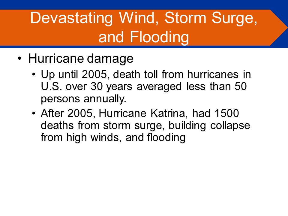 Hurricane damage Up until 2005, death toll from hurricanes in U.S. over 30 years averaged less than 50 persons annually. After 2005, Hurricane Katrina