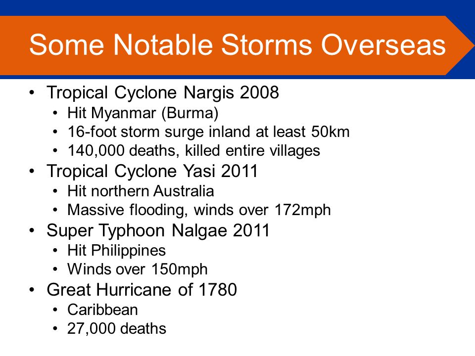 Tropical Cyclone Nargis 2008 Hit Myanmar (Burma) 16-foot storm surge inland at least 50km 140,000 deaths, killed entire villages Tropical Cyclone Yasi