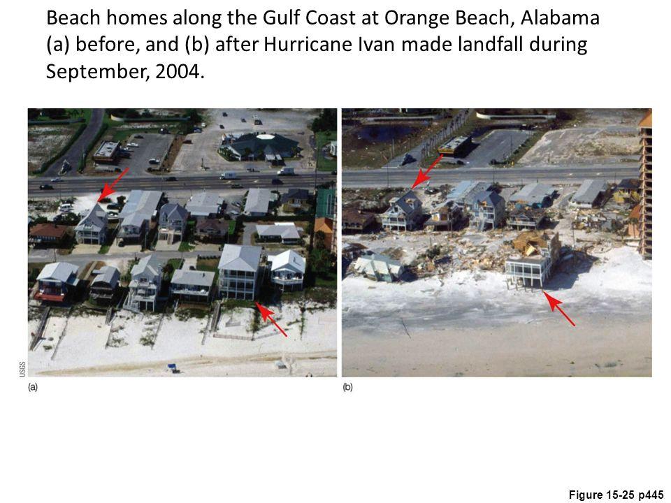 Figure 15-25 p445 Beach homes along the Gulf Coast at Orange Beach, Alabama (a) before, and (b) after Hurricane Ivan made landfall during September, 2004.