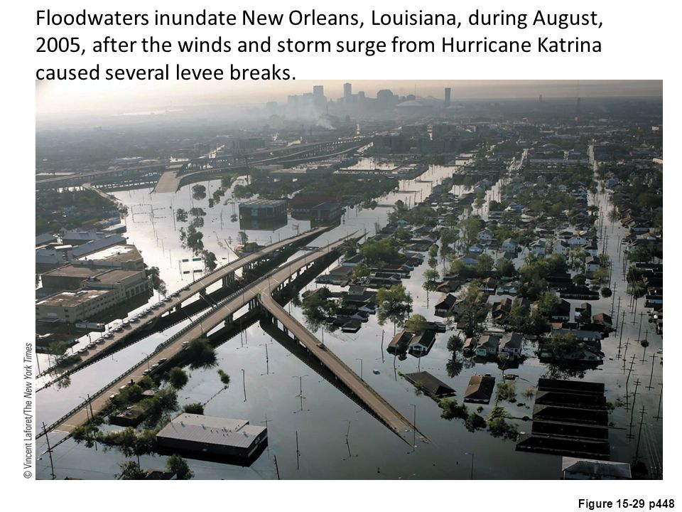 Figure 15-29 p448 Floodwaters inundate New Orleans, Louisiana, during August, 2005, after the winds and storm surge from Hurricane Katrina caused several levee breaks.