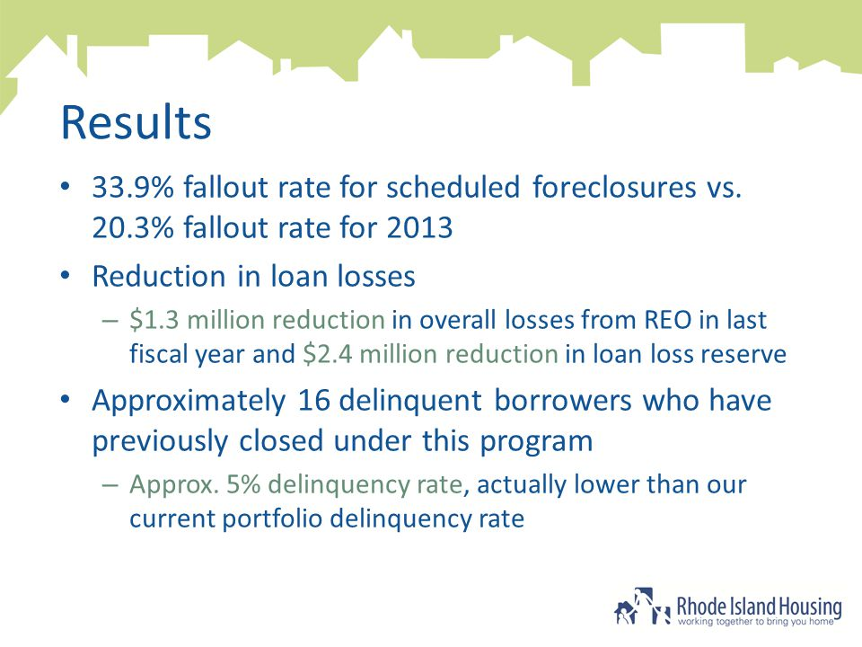 Results 33.9% fallout rate for scheduled foreclosures vs.