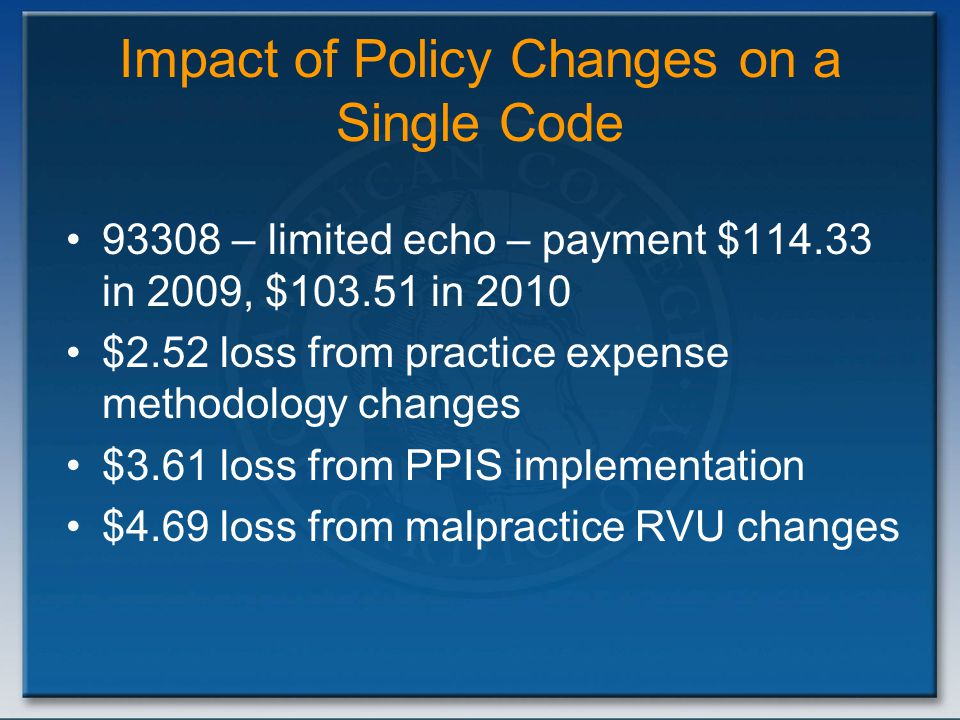 Impact of Policy Changes on a Single Code 93308 – limited echo – payment $114.33 in 2009, $103.51 in 2010 $2.52 loss from practice expense methodology