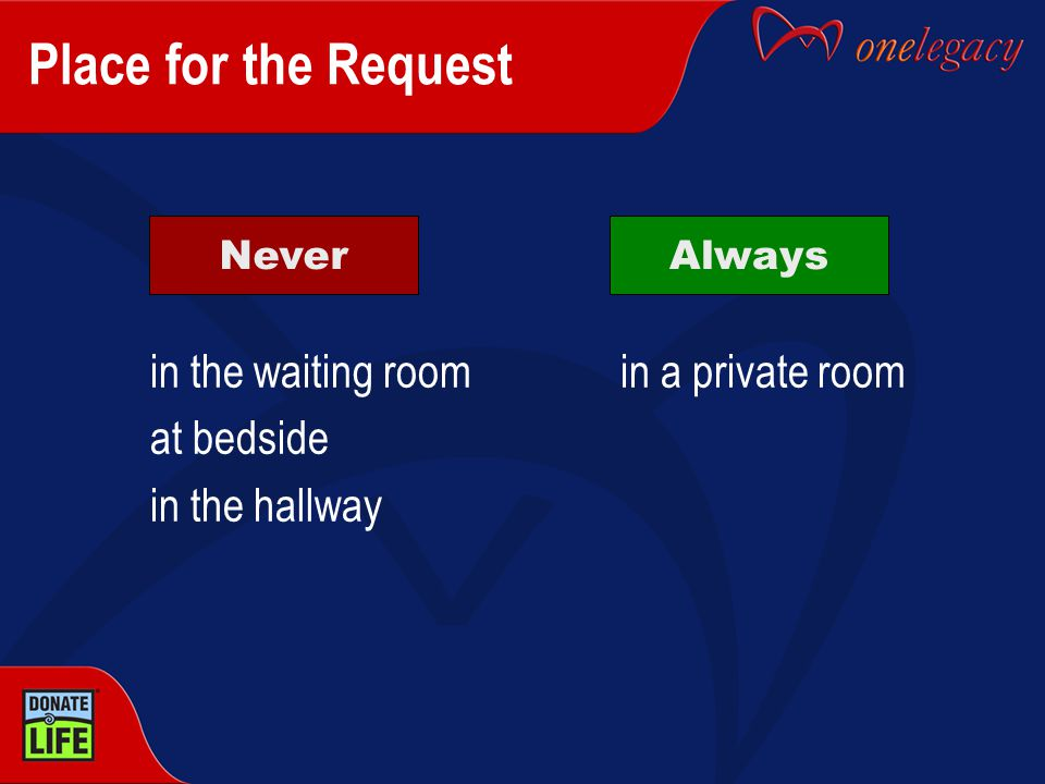 Place for the Request in the waiting room at bedside in the hallway NeverAlways in a private room