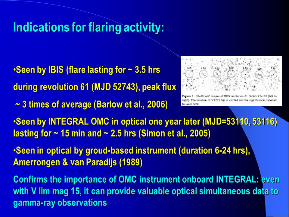 Indications for flaring activity: Seen by IBIS (flare lasting for ~ 3.5 hrs Seen by IBIS (flare lasting for ~ 3.5 hrs during revolution 61 (MJD 52743), peak flux ~ 3 times of average (Barlow et al., 2006) ~ 3 times of average (Barlow et al., 2006) Seen by INTEGRAL OMC in optical one year later (MJD=53110, 53116) lasting for ~ 15 min and ~ 2.5 hrs (Simon et al., 2005) Seen by INTEGRAL OMC in optical one year later (MJD=53110, 53116) lasting for ~ 15 min and ~ 2.5 hrs (Simon et al., 2005) Seen in optical by groud-based instrument (duration 6-24 hrs), Amerrongen & van Paradijs (1989) Seen in optical by groud-based instrument (duration 6-24 hrs), Amerrongen & van Paradijs (1989) Confirms the importance of OMC instrument onboard INTEGRAL: even with V lim mag 15, it can provide valuable optical simultaneous data to gamma-ray observations