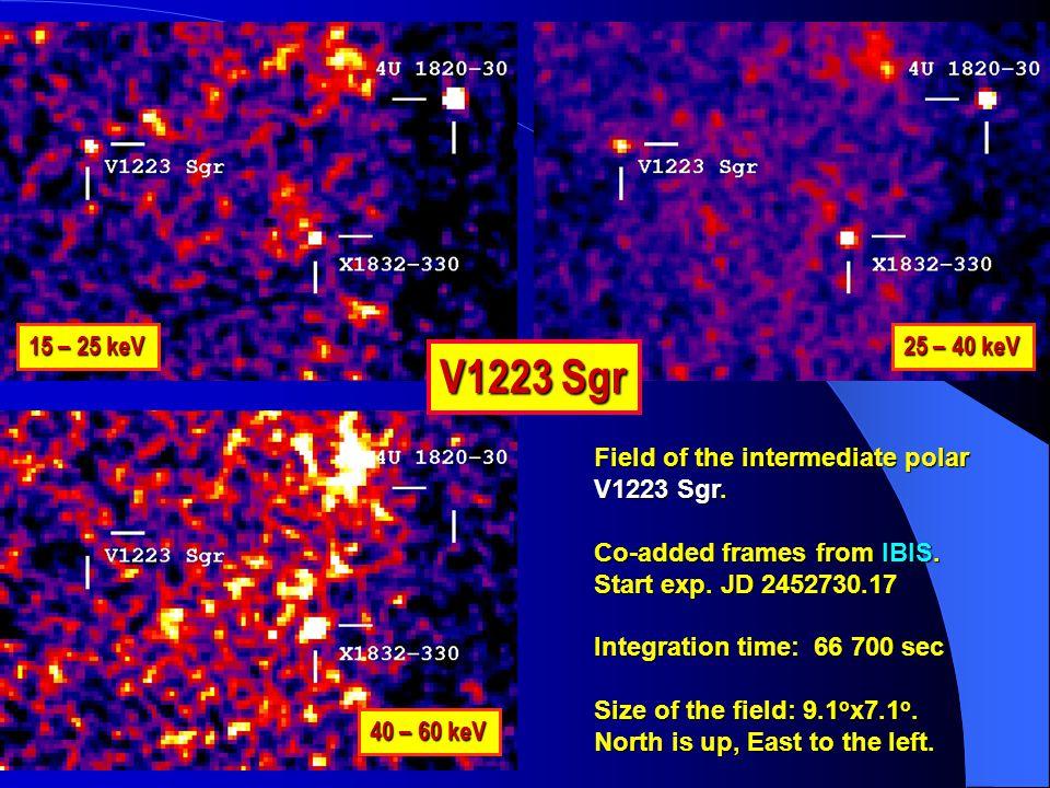 Field of the intermediate polar V1223 Sgr. Co-added frames from IBIS.