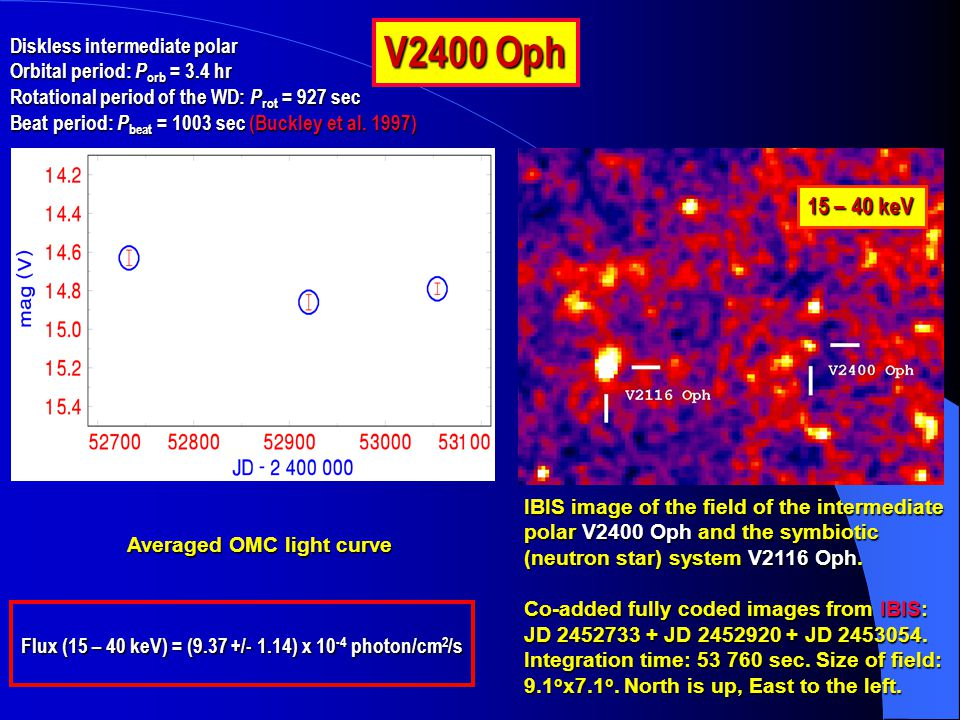 IBIS image of the field of the intermediate polar V2400 Oph and the symbiotic (neutron star) system V2116 Oph. Co-added fully coded images from IBIS: