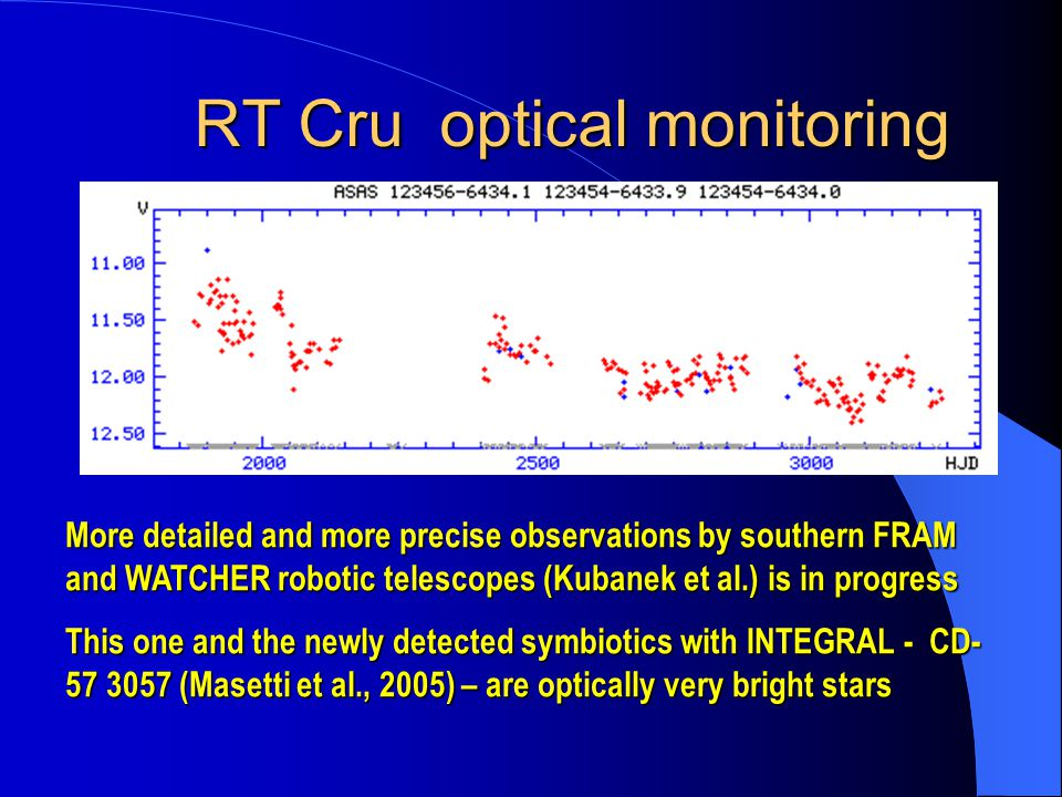RT Cru optical monitoring More detailed and more precise observations by southern FRAM and WATCHER robotic telescopes (Kubanek et al.) is in progress This one and the newly detected symbiotics with INTEGRAL - CD- 57 3057 (Masetti et al., 2005) – are optically very bright stars