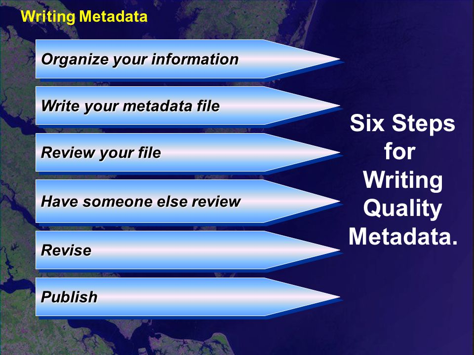 Writing Metadata Organize your information Write your metadata file Review your file Have someone else review ReviseRevise PublishPublish Six Steps for Writing Quality Metadata.