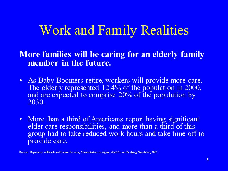 6 Work and Family Realities Families lack the most basic work support to provide care: –Nearly half of private sector employees - 56 million - don t have a SINGLE paid sick day.