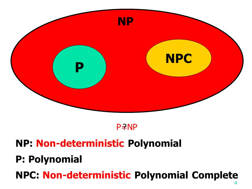 3 Polynomial-time Reductions We use reductions to prove that a problem is NP -complete x is an input for R; x' is an input for S (R  S) T Algorithm f