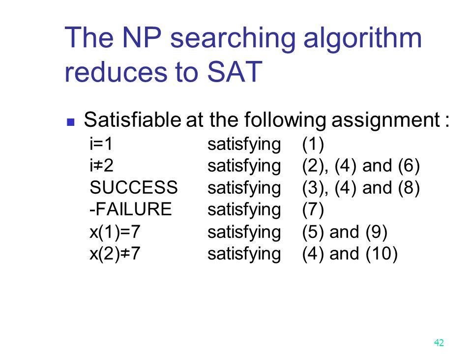 41 The NP searching algorithm reduces to SAT CNF (conjunctive normal form) : i=1 v i=2 (1) i≠1 v i≠2 (2) x(1)≠7 v i≠1 v SUCCESS (3) x(2)≠7 v i≠2 v SUC
